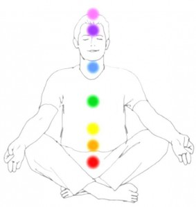7-main-chakras-illustrated-by-gil-dekel_2.jpg